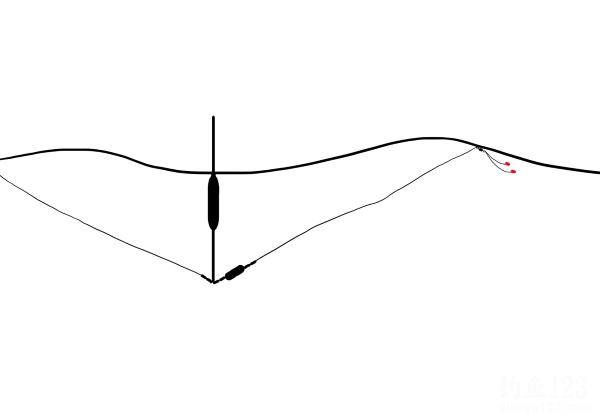 飞铅钓法如何正确使用