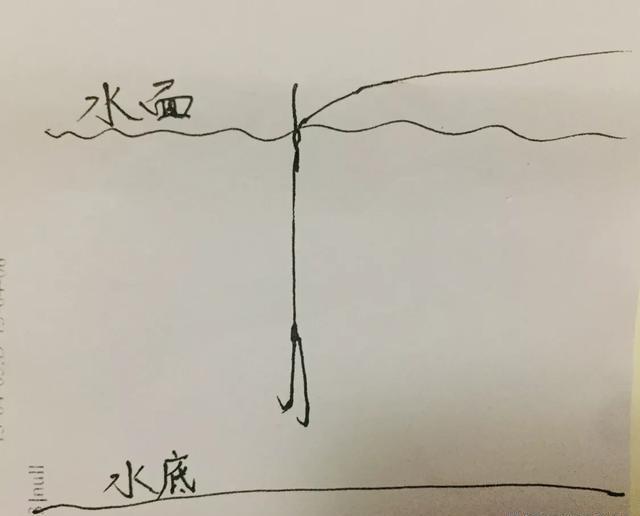 一个连竿中鱼的漂要怎么调?理清这四个调漂法
